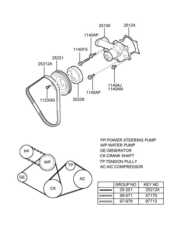 Kia Hyundai 2521233160 V-BELT WATER PUMP& GENARA