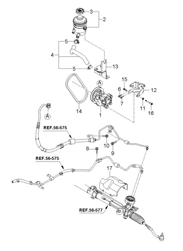 "Kia Hyundai 5723129100 BELT""V""-POWER STEERING PU"